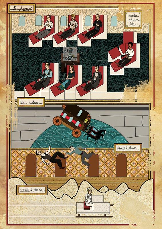 ottoman-Inception